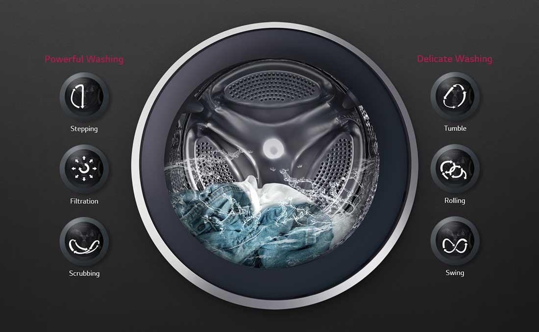 حالت های چرخش مختلف ماشین لباسشویی ۷ کیلوگرمی LG
